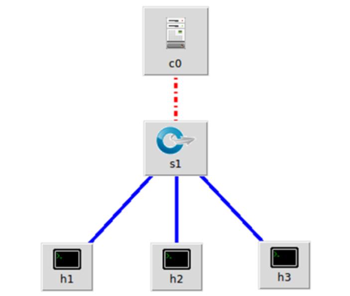 实验5:开源控制器实践——POX
