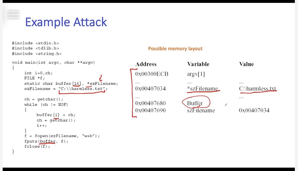 OS L8-4: Buffer Overflow Attacks