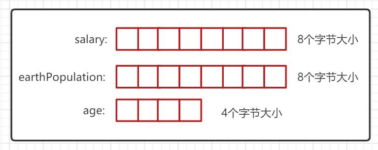 02-数据类型和运算符
