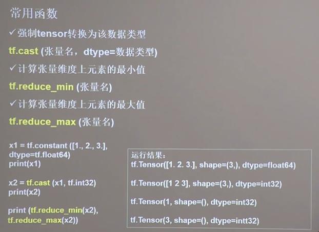 TensorFlow常用函数