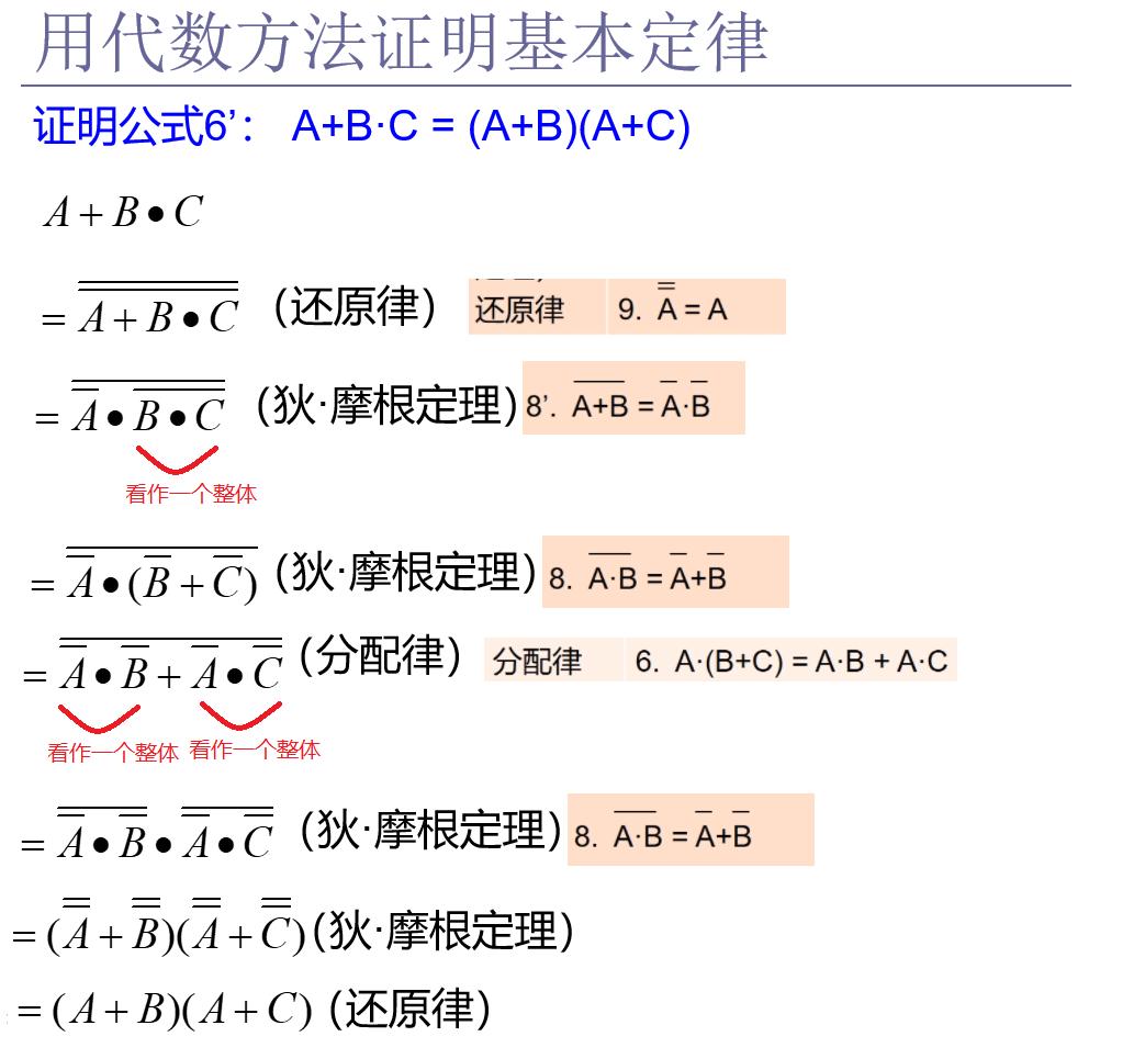 5、逻辑代数的基本定律和规则