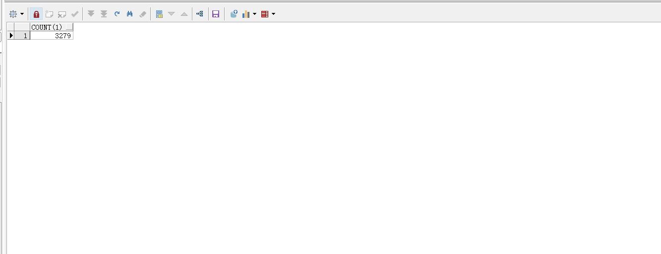 Oracle flashback恢复误删的数据或表