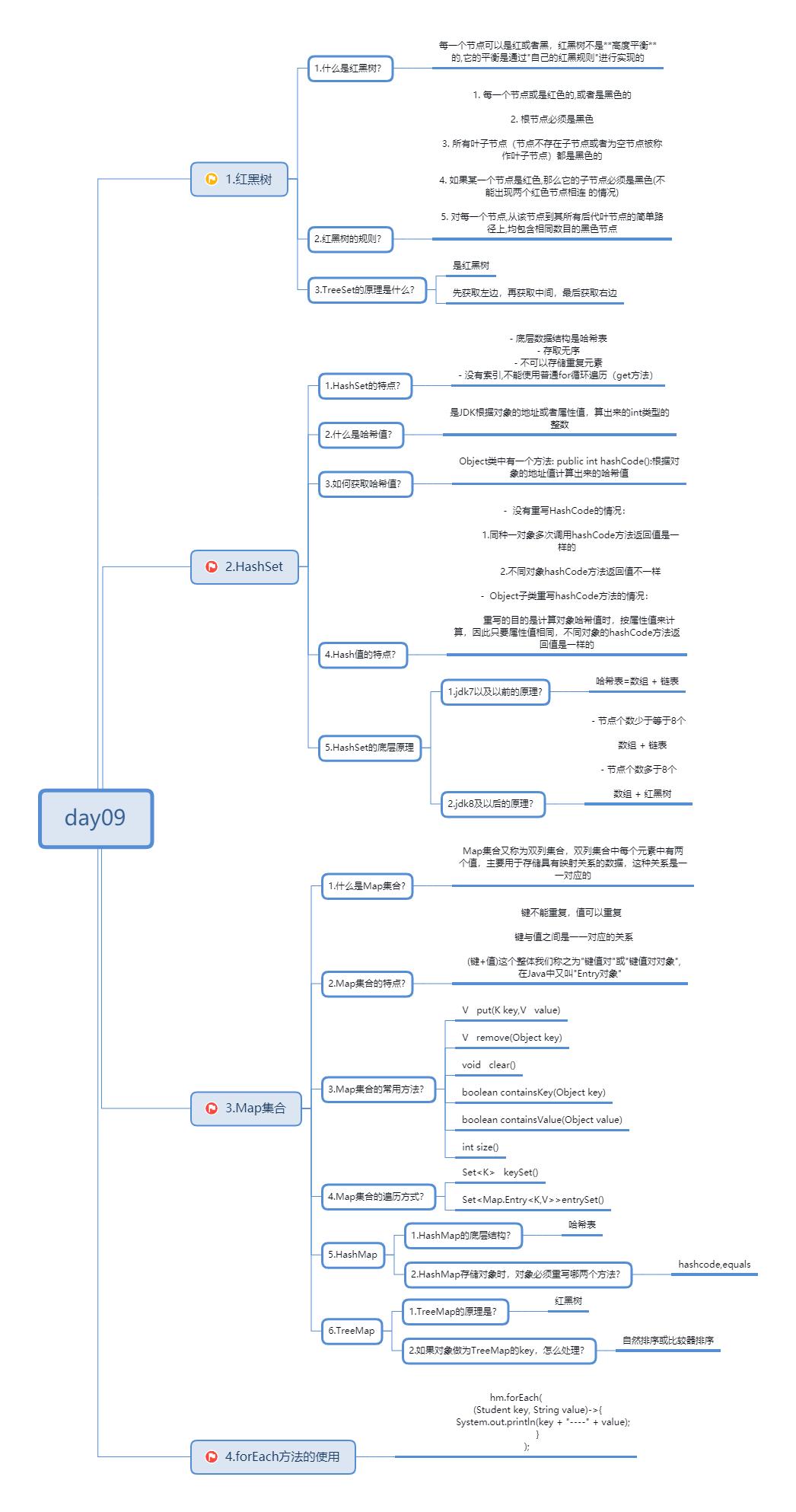Java进阶基础18天课程大总结