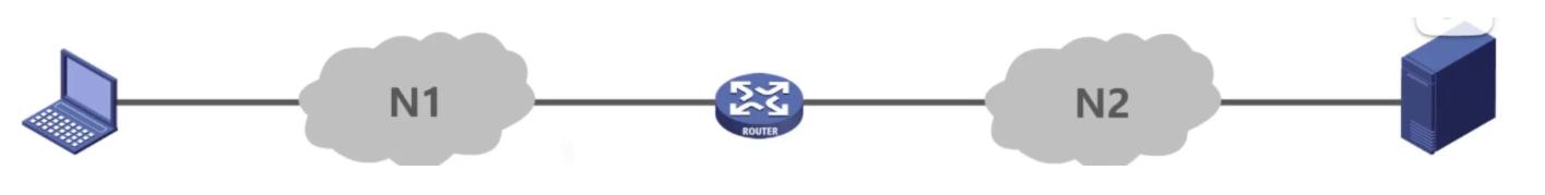 1.5 计算机网络体系结构