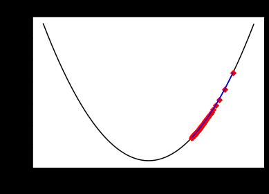 学习率衰减加冲量优化的梯度下降法Python实现方案