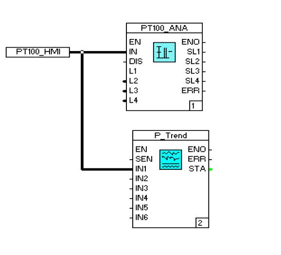 ABB AC900F学习笔记9:模拟量监控