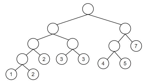 用优先队列构造Huffman Tree及判断是否为最优编码的应用