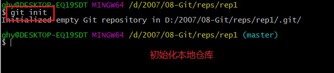 Git-学习