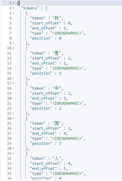 (2)ElasticSearch在linux环境中集成IK分词器