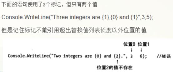 【原创】C#初级教程学习笔记002-进入C#编程