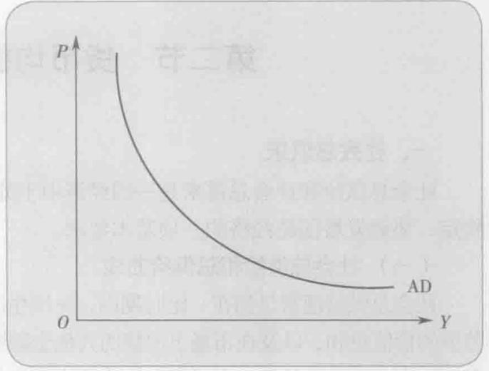 关于《货币金融学》若干问题的思考《八》