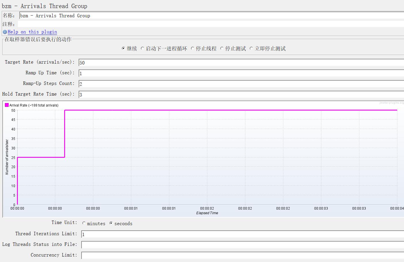 Jmeter - 性能入门 - 性能插件介绍