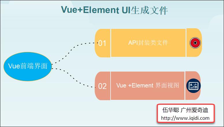 循序渐进VUE+Element 前端应用开发(23)--- 基于ABP实现前后端的附件上传,图片或者附件展示管理