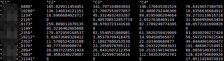 使用RSEM进行转录组测序的差异表达分析
