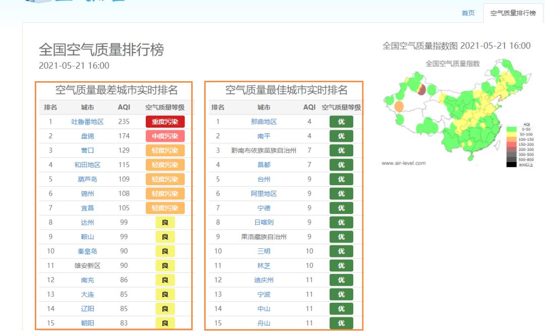 最简单的爬虫:用Pandas爬取表格数据
