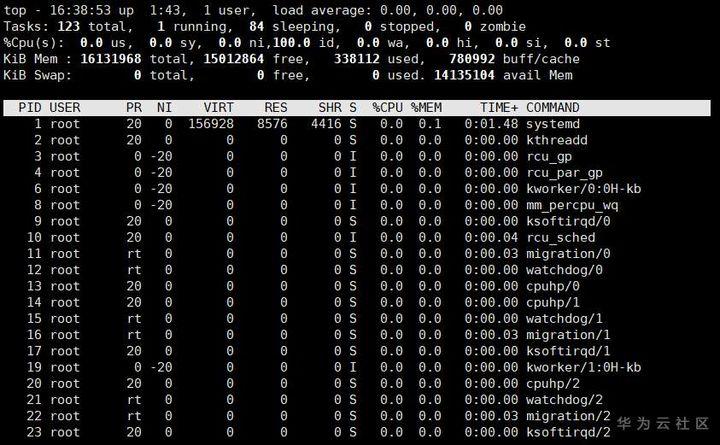 送你7个常用的服务器资源监控工具