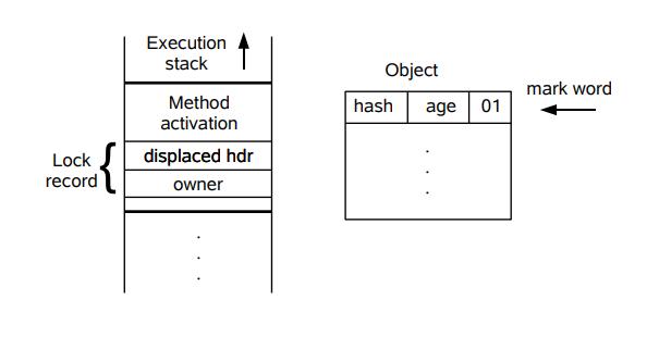 Java并发系列之volatile和Synchronized