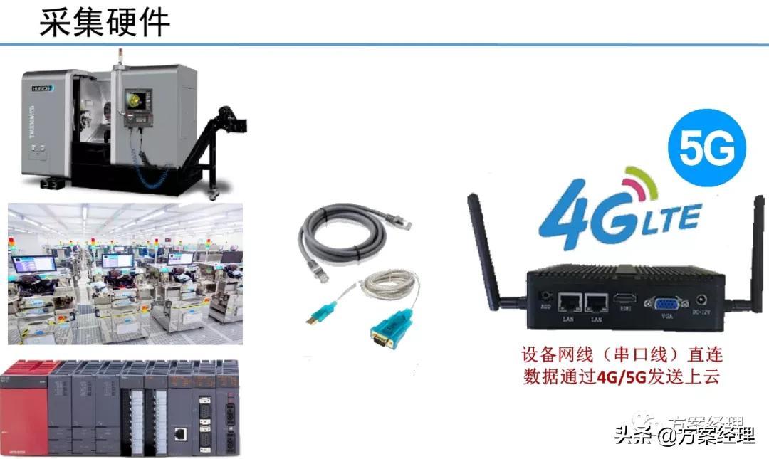 5G工业大数据平台技术方案
