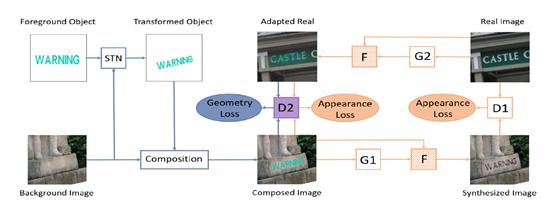 拯救深度学习:标注数据不足下的深度学习方法