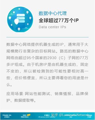 了解路觅四大代理IP类型,看这篇就够了!