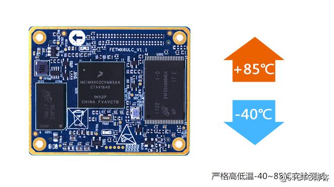ARM解决方案-基于FETMX6UL- C核心板-环保数采仪