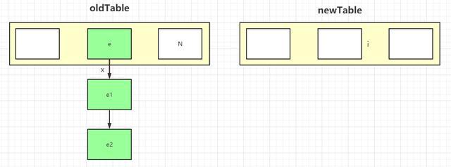面试中HashMap链表成环的问题你答出了吗