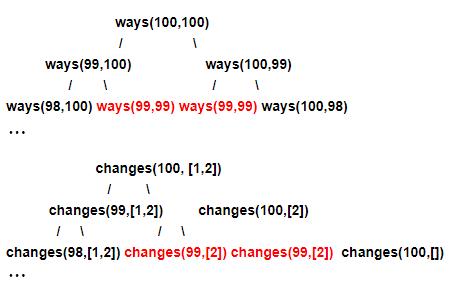 递归的编译优化(1)