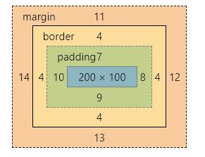 day43:CSS样式相关