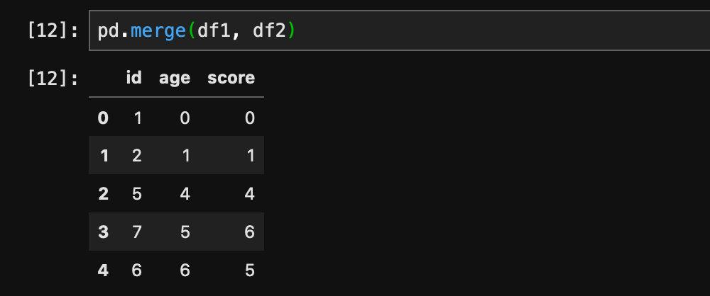 Pandas | Dataframe的merge操作,像数据库一样尽情join