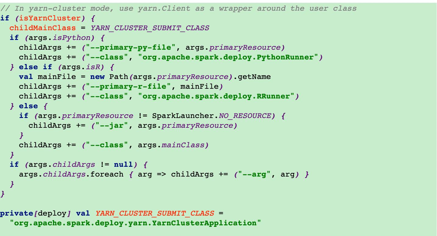 Spark3.0YarnCluster模式任务提交流程源码分析