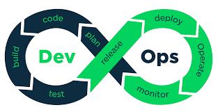 软件开发流变史:从瀑布开发到敏捷开发再到DevOps