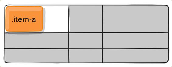 dispaly的Grid布局与Flex布局