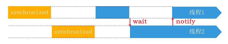 图解并发与并行-分别从CPU和线程的角度理解