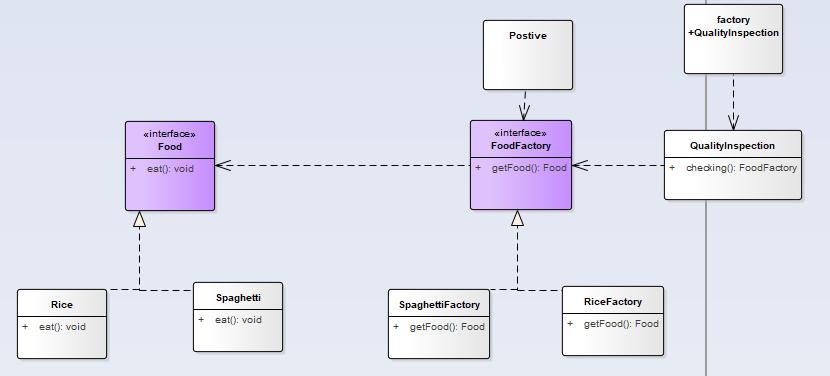 设计模式 #2 (工厂模式)