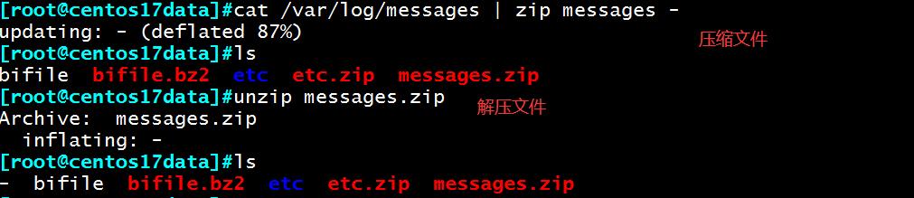 Linux打包压缩解压工具
