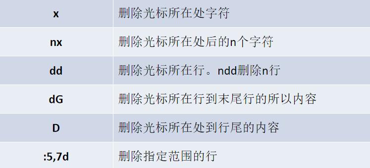 Linux系统常用命令